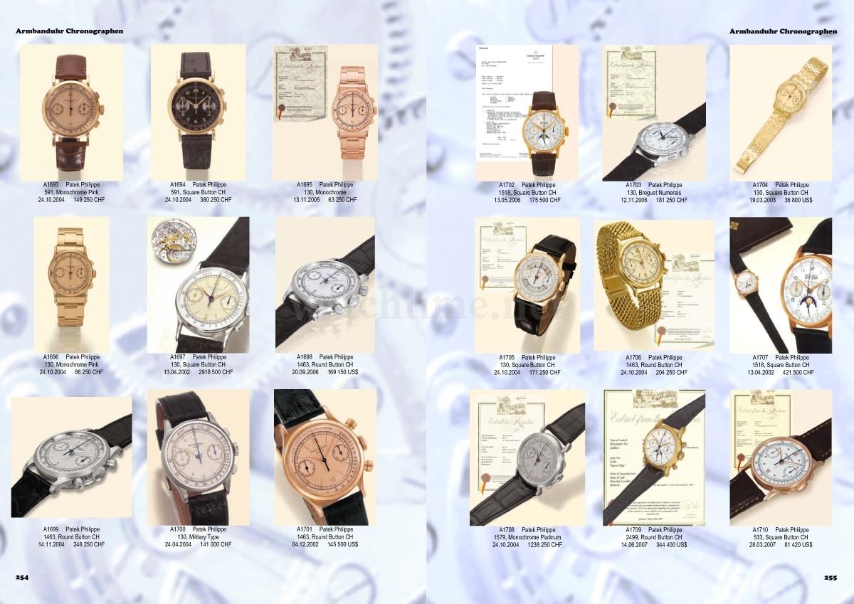 Wolfgang Salm, Uhrenpreisführer Armband- und Taschenuhr-Chronographen, Seiten 254-255