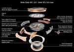 Die individuell kreierte Uhr wird in Genf von Hand gefertigt und binnen einiger Wochen übergeben
