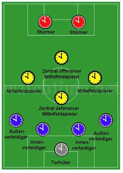 fussball-uhren1