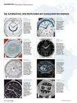 Uhren mit Weltzeitfunktion