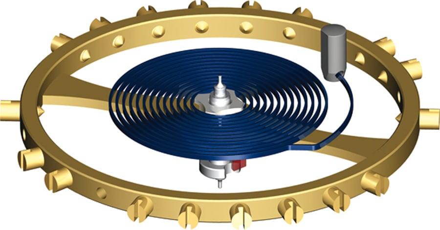 Die Spiralfeder mit ihren zwei Befestigungspunkten innen (Unruhwelle) und außen (Spiralklötzchenträger).