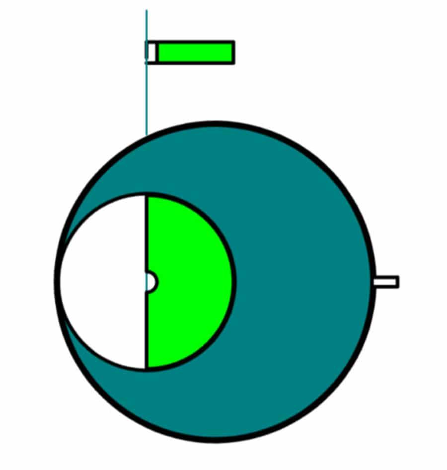 Berechnung Drehmoment Mikrorotor