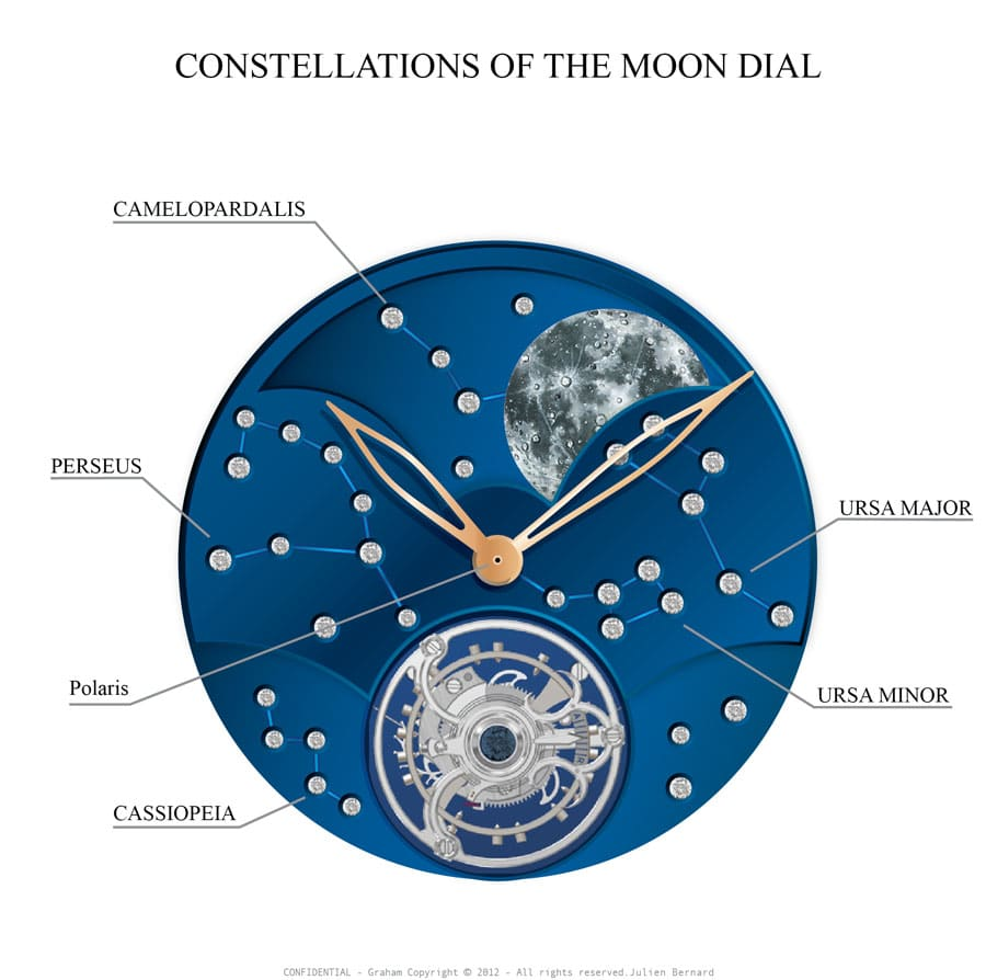 Graham_CONSTELLATIONS OF THE MOON DIAL