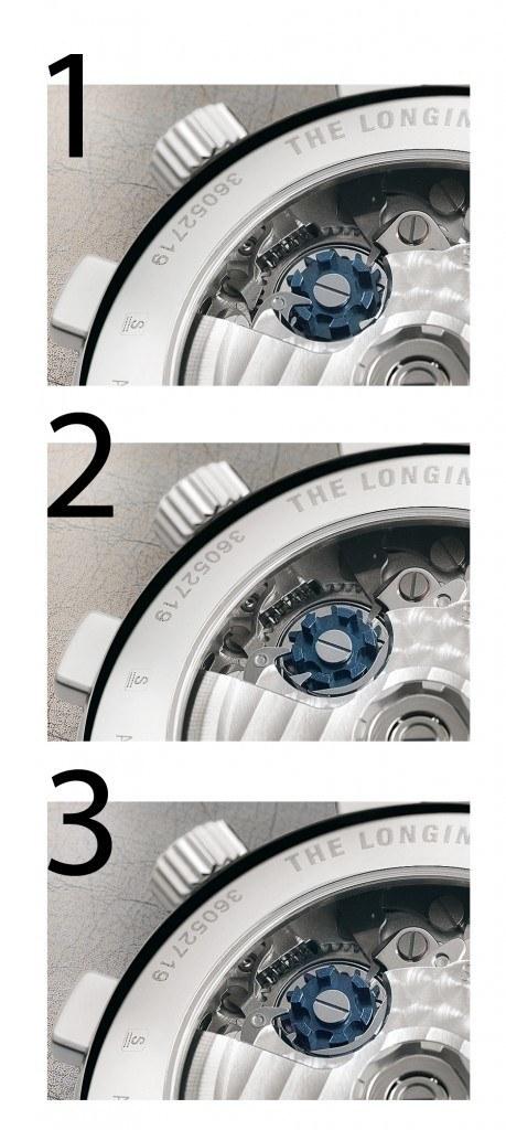 Schaltradsteuerung