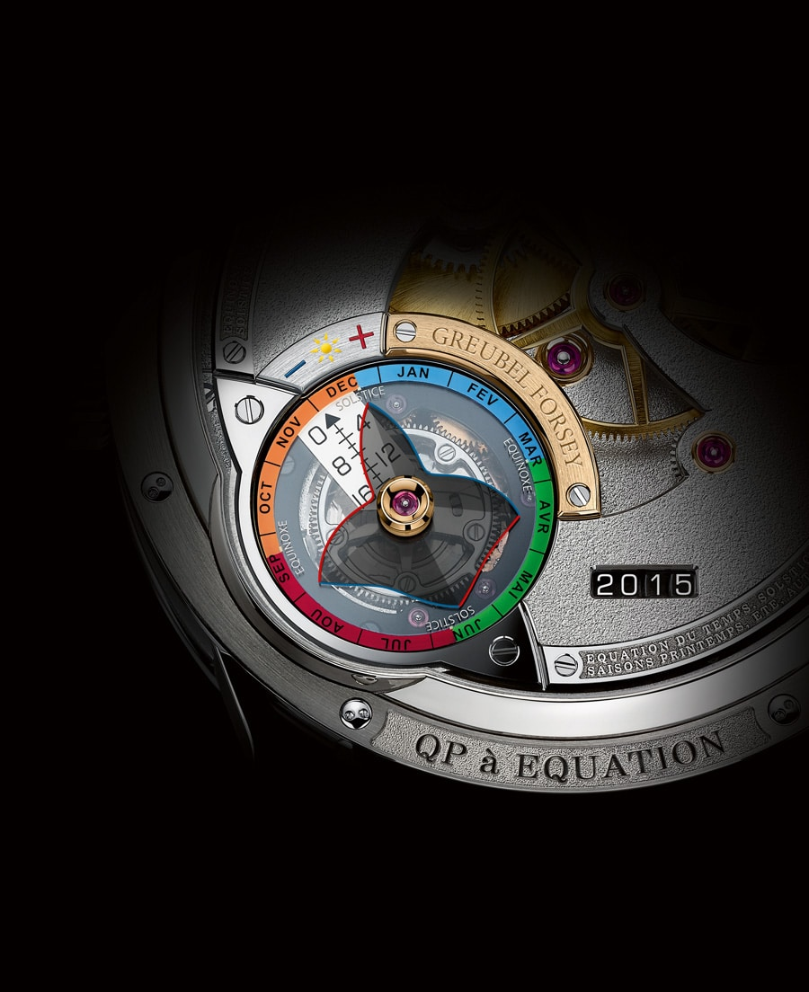 Greubel Forsey: QP à Équation, Äquationsanzeige