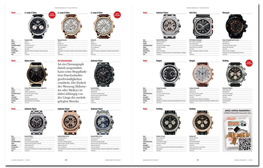 marktuebersicht-tachymeter-chronographen