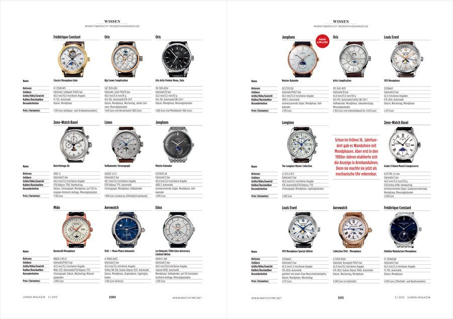 Die Marktübersicht zu Uhren mit Mondphasenanzeige zeigt 122 Modelle im Überblick.
