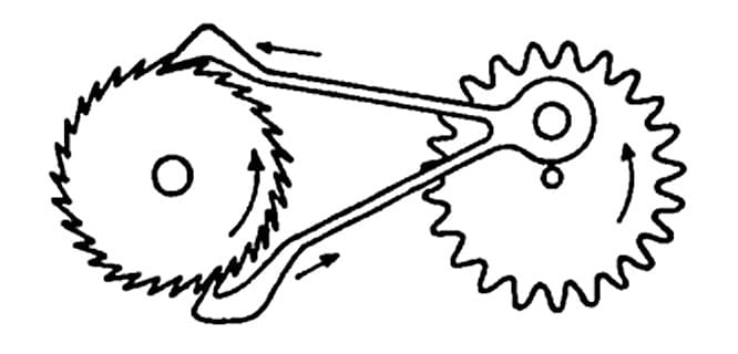 Klinkenaufzug (Magic Lever)