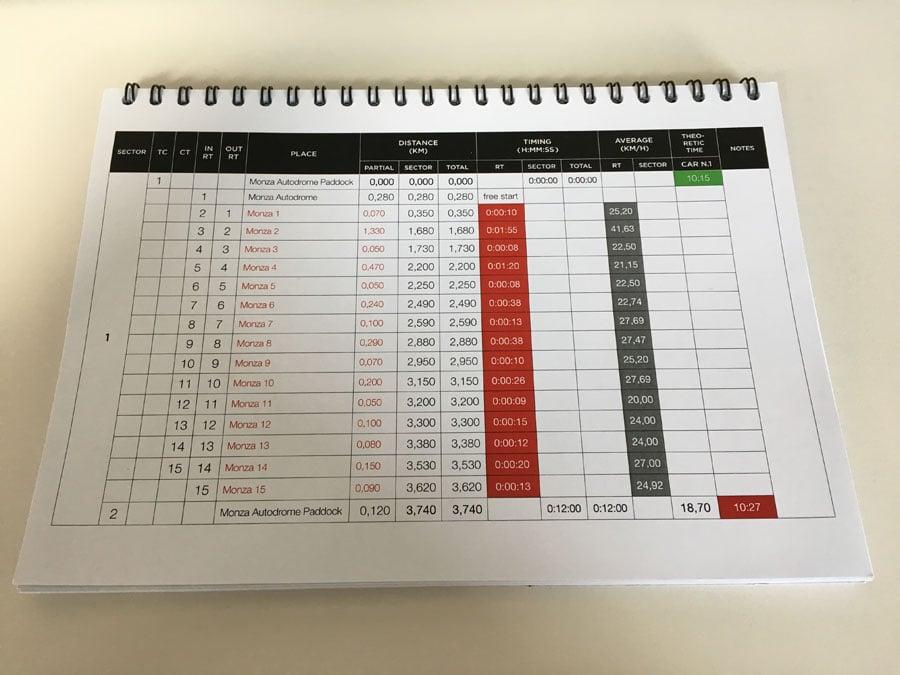 """Mit der Ingenieur Chronograph Sport Edition """"50th Anniversary of Mercedes-AMG am Handgelenk galt es in Monza eine Gleichmäigkeitsprüfung abzulegen. Die vorgegebenen Zeiten findet der Beifahrer im Roadbook."""