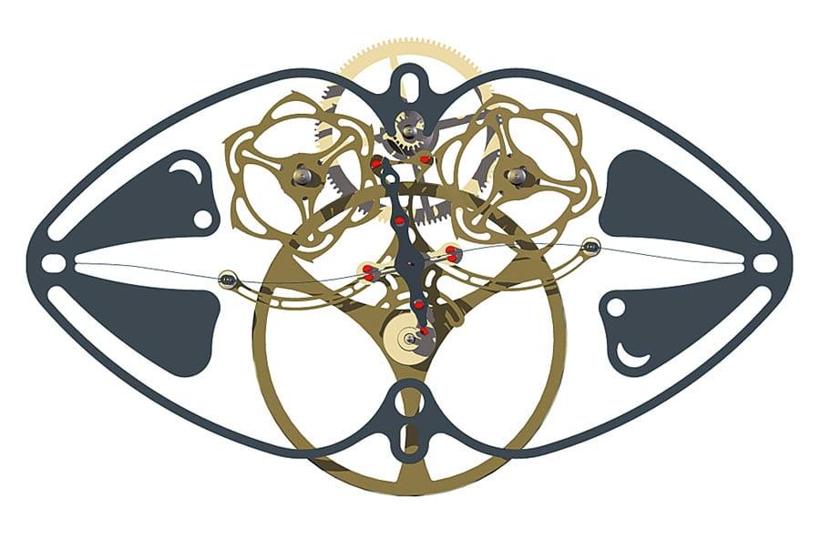 Konstant-Kraft-Mechanismus