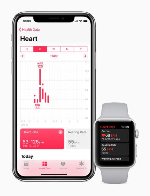 Die Herzfrequenz-App analysiert nun mehr Daten.