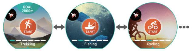 Die WSD-F20 bietet eine Auswahl an Aktivitätsapps, die sich an Outdoor-Sportler richten