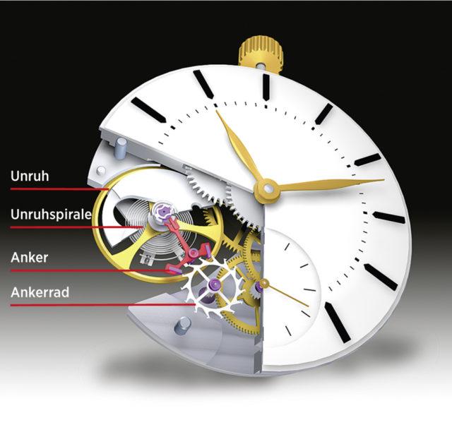 Der Weg durchs Uhrwerk: Hemmung und Reguliersystem