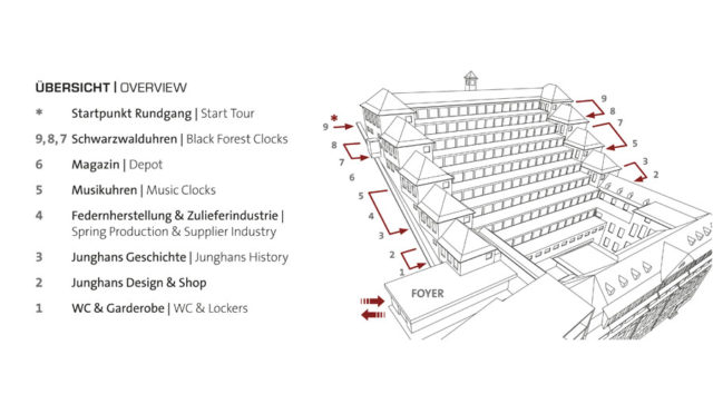 Plan des Junghans Terrassenbau Museums
