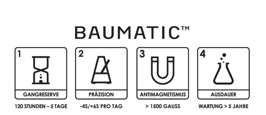 Vier zeitgemäße Qualitätskriterien zeichnen die neue Clifton Baumatic aus: hohe Gangautonomie, hohe Präzision in unterschiedlichen Positionen , alltagsrelevante Magnetfeldresistenz, lange Haltbarkeit
