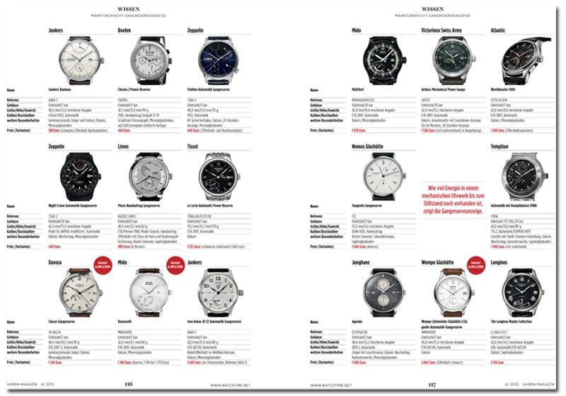 Produkt: Download Marktübersicht: Uhren mit Gangreserveanzeige