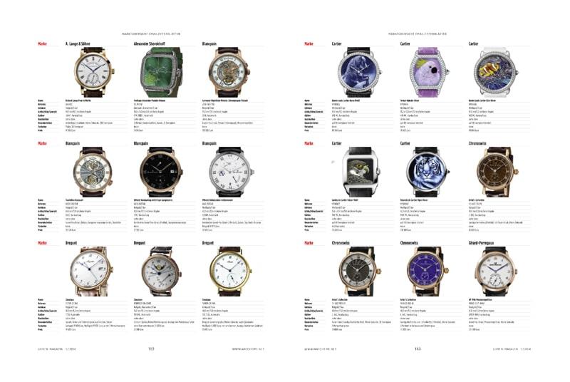 Produkt: Download Marktübersicht: Uhren mit Email-Zifferblatt
