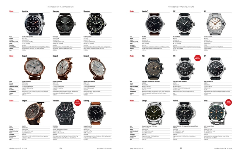 Produkt: Download Marktübersicht: Uhren mit Magnetfeldschutz