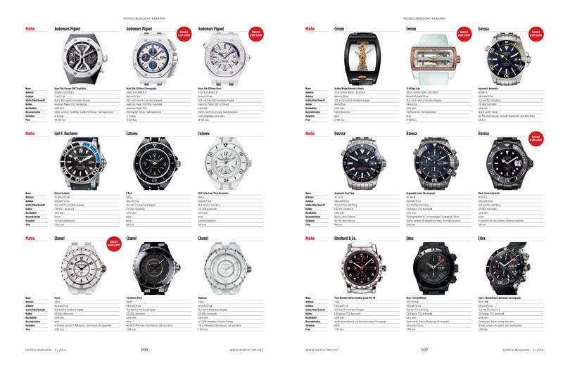Produkt: Download Marktübersicht: Uhren mit Keramikgehäuse