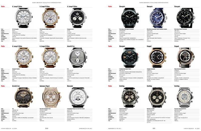 Produkt: Download Marktübersicht: Schaltrad-Chronographen
