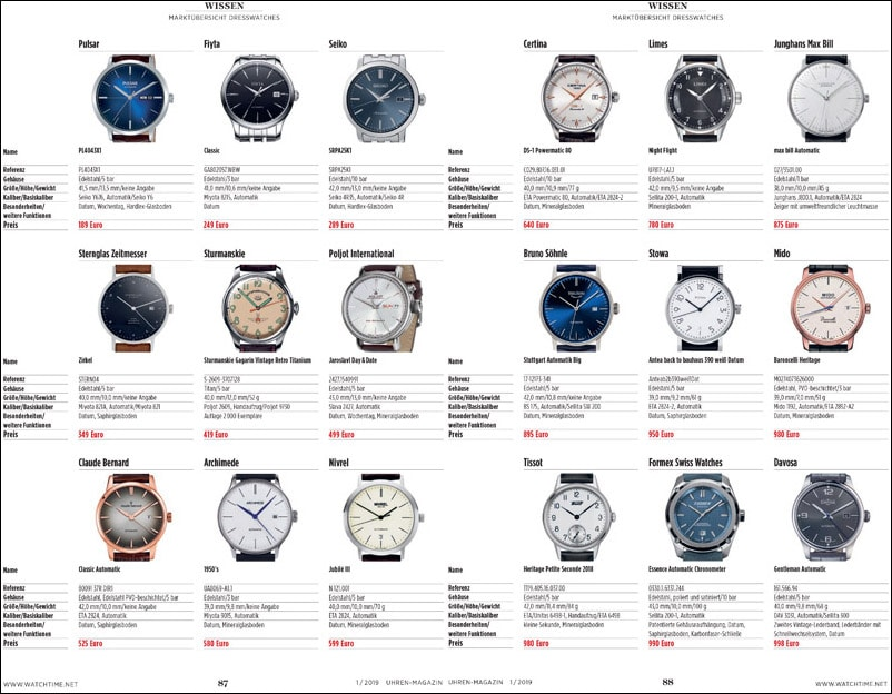 Produkt: Download Marktübersicht: Dresswatches