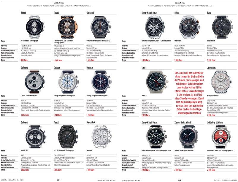 Produkt: Download Marktübersicht: Motorsport-Chronographen mit Tachymeterskala