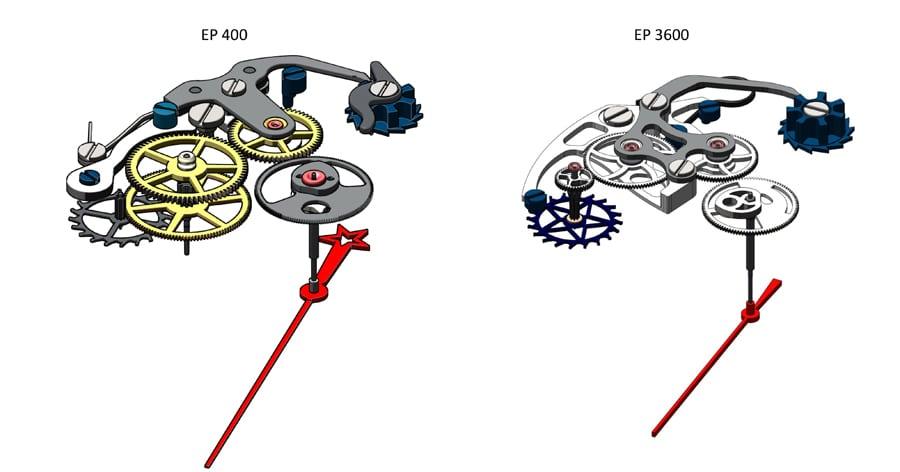 Zenith El Primero 400 und El Primero 3600: Die Chronographenkupplungen im Vergleich